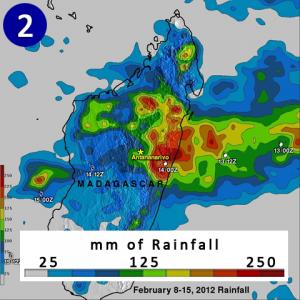 PIP2 - Rainfall
