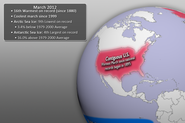 March 2012 Highlights Graphic