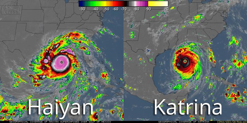 Haiyan Size