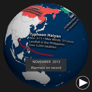 November 2013 Highlights
